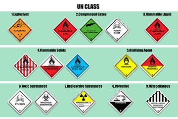 UN class of chemical hazards vector sign symbol