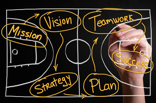 Business strategy concept with basketball game tactics