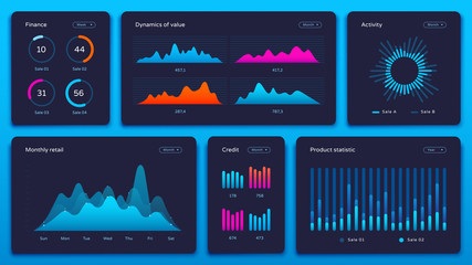 Wall Mural - Charts dashboard. Financial analytical chart, futuristic web admin panel and trading analysis website ui vector concept
