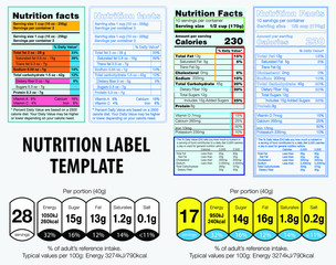 Nutrition facts label template. Ready the outline one. easy to modify