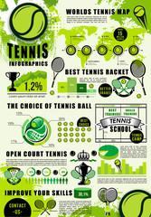 Tennis infographics, sport games statistics