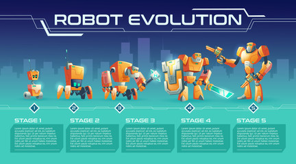 Battle robot evolution cartoon vector banner. Armed various futuristic weapon cyborgs growth progress time line. Game character or unit design, level up upgrades guide with stage explanations