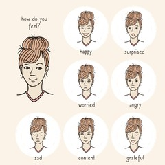 Hand drawn illustration of a woman's face revealing various emotions and feelings, such as happiness, surprise, sadness, worry, anger, gratitude