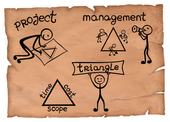 Simple illustration of project management triangle represented on a parchment.