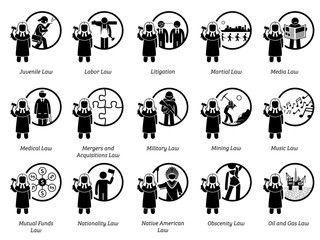 Different type of laws. Icons depict field and area of laws, justice, jurisdictions, regulations, and legal system. Part 5 of 7.