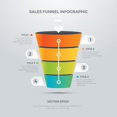 Sales funnel infographic design template vector illustration