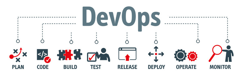Banner of DevOps vector illustration concept