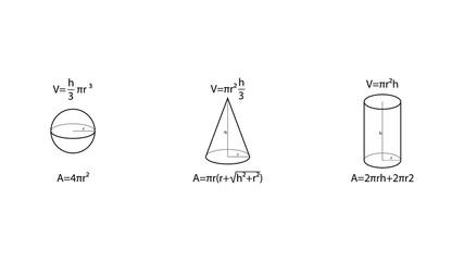 Cone, cylinder, sphere vector. Geometry formulas vector illustration