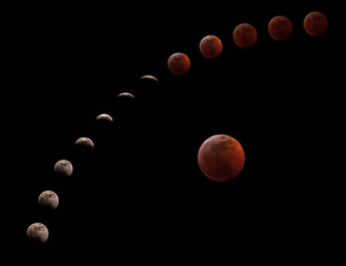 Time lapse of Super Wolf Bloodmoon Total Lunar Eclipse on January 21, 2019
