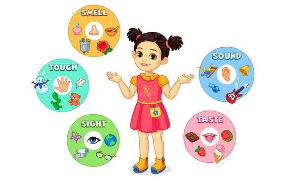 Little girl showing five senses chart