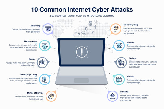 Infographic for 10 common internet cyber attacts template with laptop as main symbol, colorful circles and icons. Easy to use for your website or presentation.
