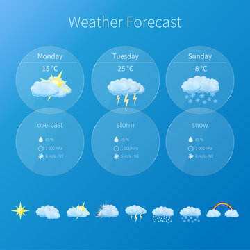Transparent user interface - weather forecast template with set of glossy and detailed icons.
