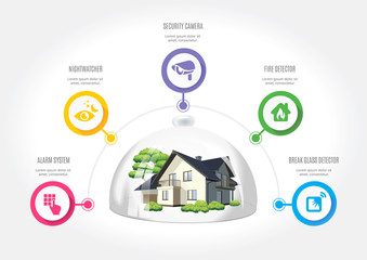 Vector design showing a safe house under a glass dome secured with modern electronics