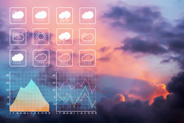 Weather forecast symbol data presentation with graph and chart on sunset evening background.