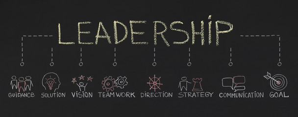 Word Leadership with inportant components on chalkboard