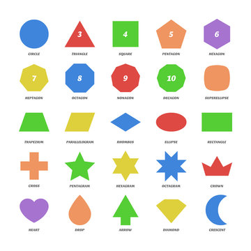Big color set vector basic 2d shapes. Circle, triangle, square, pentagon, hexagon, superellipse, trapezium, rhombus, ellipse, cross, pentagram, hexagram, crown, heart, drop, arrow, diamond, crescent.