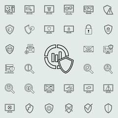 protection of financial indicators icon. Virus Antivirus icons universal set for web and mobile