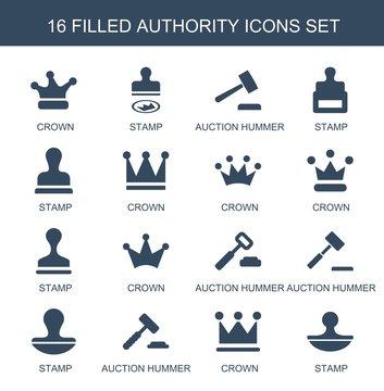 authority icons
