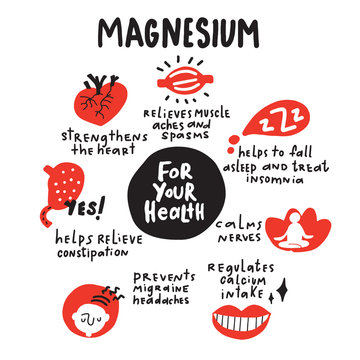 Magnesium. For your health. Funny infographic poster about magnesium healthy benefits. Vector.
