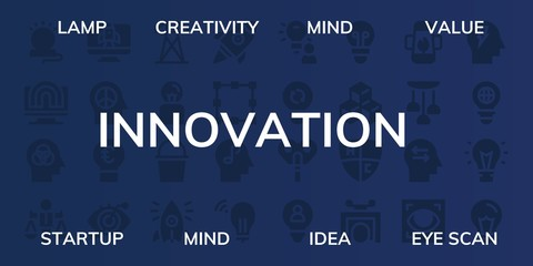 innovation icon set