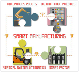 Smart Manufacturing with Internet of Things concept. Vector illustration.
