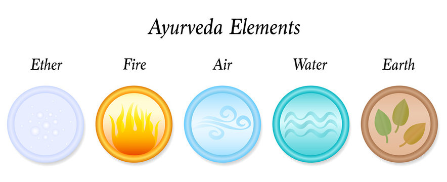 Ether, Fire, Air, Water, Earth, the five Ayurveda elements. Vector  icon set illustration on white background.