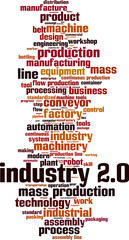 Industry 2.0 word cloud