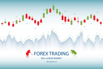 forex trading indicators graph background stock market and trad onlne concept,vector