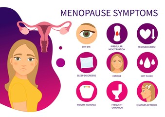 Vector poster menopause symptoms. Illustration of a cute girl.