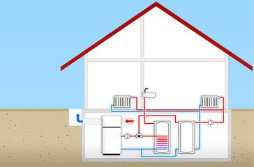 Simple scheme - air heat pump