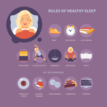 Rules of sleep vector