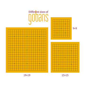 Vector illustration of empty gobans of different sizes