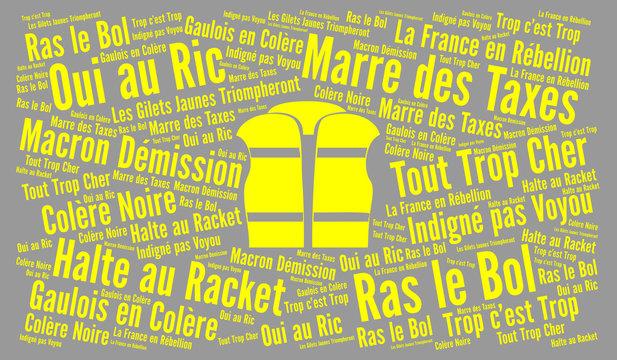 Slogans gilets jaunes nuage de mots