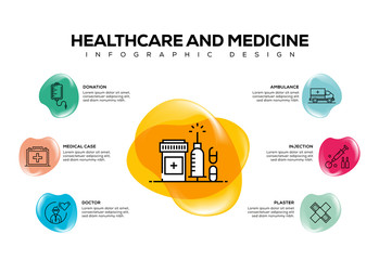 HEALTCARE AND MEDICINE INFOGRAPHIC CONCEPT