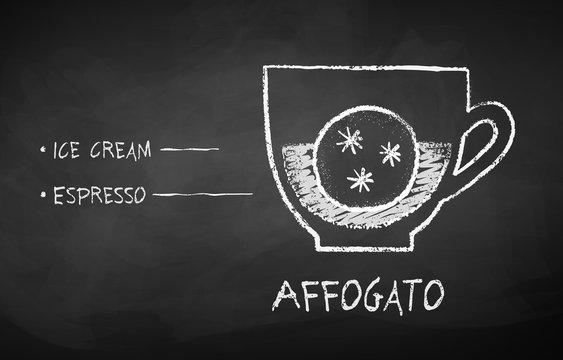 Chalk drawn sketch of Affogato coffee recipe