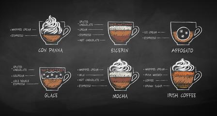 Chalk drawn sketches collection of dessert coffee