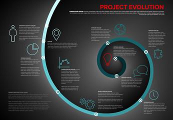 Project evolution timeline template