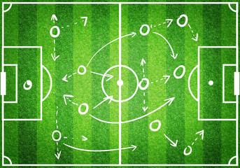 Football Soccer Game Strategy