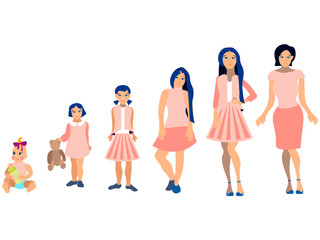 clip art women stages of development set, cartoon design, generation stages, vector flat