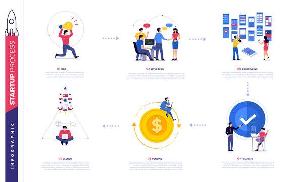 Startup Process Illustratiobs