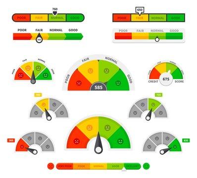 Scoring indicators. Goods gauge speedometers, rating meter indicators. Credit score manometers, loan history graphs. Vector illustration set