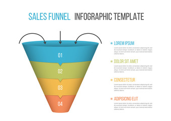Funnel Diagram Template