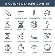 measure icons