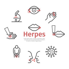 Herpes banner. Symptoms, Treatment. Line icons set. Vector signs for web graphics.