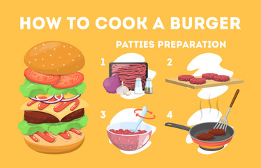 Recipe for homemade burger. Cooking american fast food