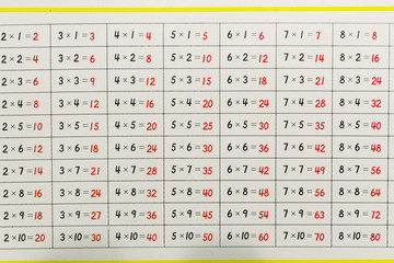 Montessori panel with mathematical operations to learn multiplication tables in a school.