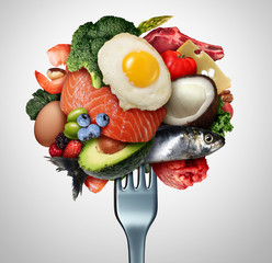 Eating Ketogenic Food