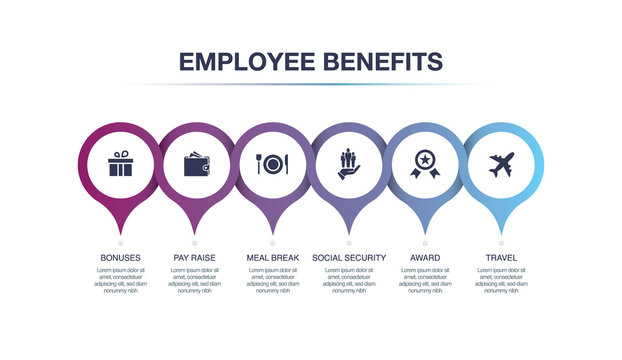 EMPLOYEE BENEFITS INFOGRAPHIC CONCEPT