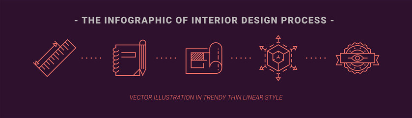 Infographic banner of interior design process. Concept interior design in line icon style. Building process illustration. Trendy vector thin graphics. App template on dark background.