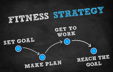 Fitness strategy tips